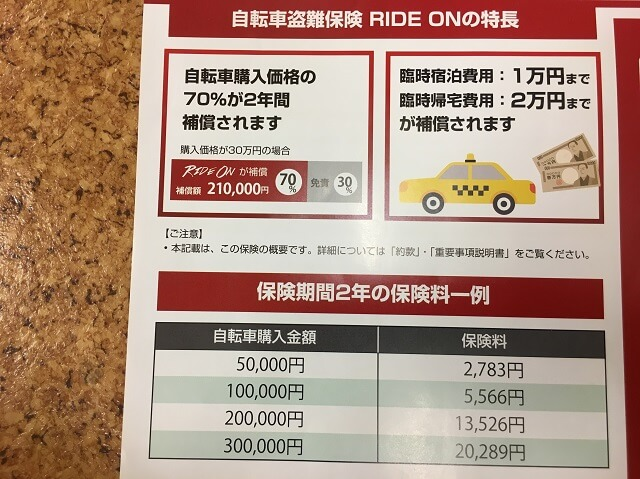 自転車盗難保険RIDE ONの特長