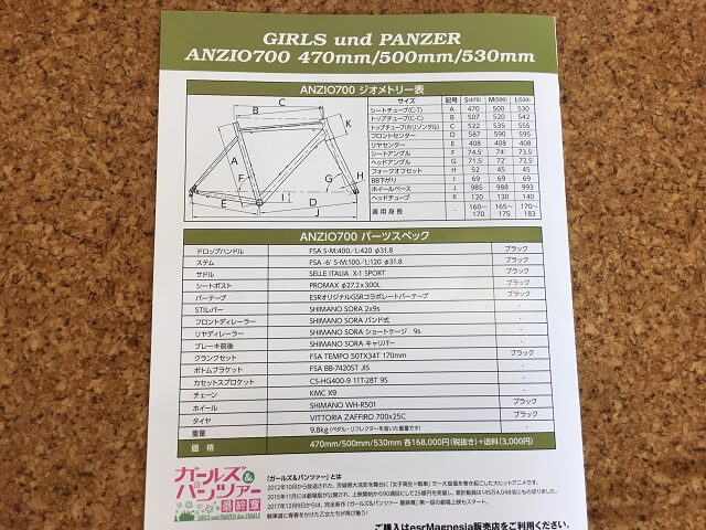 ガールズ&パンツァー最終章ANZIO700フレームジオメトリー&パーツスペック表カタログ