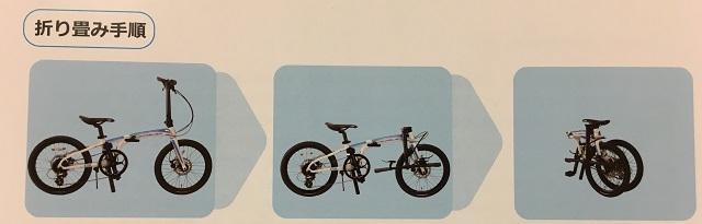 ESR2019折り畳み自転車パーサー 折り畳み手順